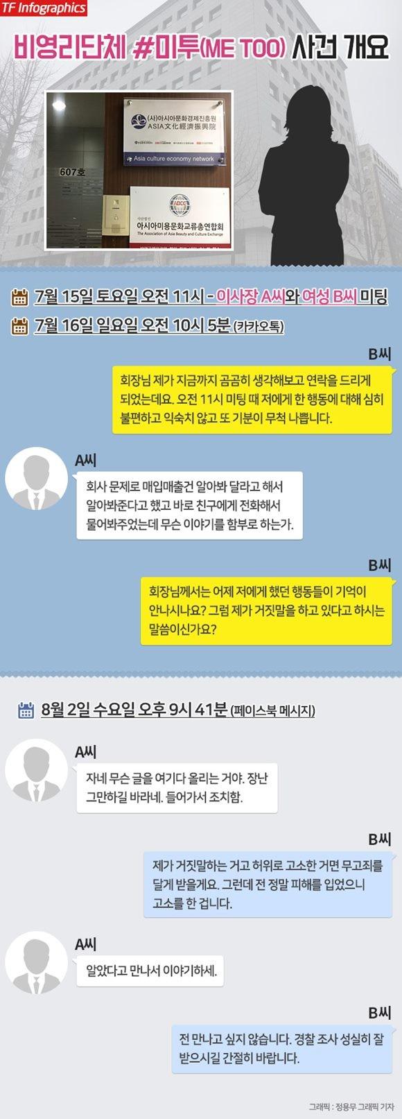 """""""한류 문화사업 이사장도 성추행"""", 30대 여성 '미투 폭로'"""