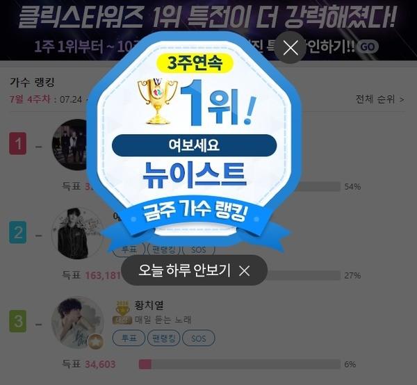 뉴이스트, '클릭스타워즈' 가수랭킹 3주 연속 1위 '러브의 힘'