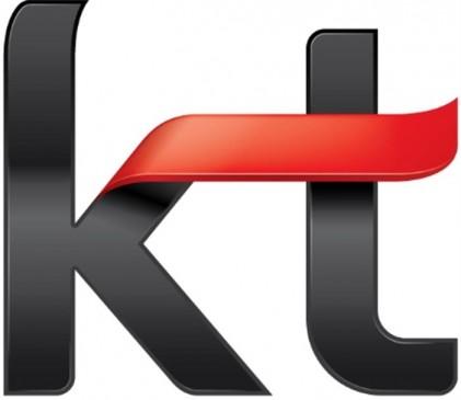 KT, 미디어·스마트에너지