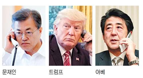 韓·美·日, 北 비핵화 긴밀공조 협의
