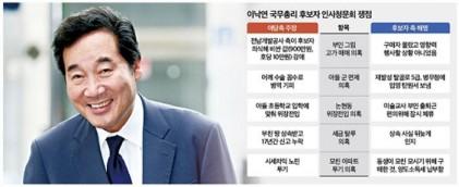 """이낙연 총리후보 청문회 시작…날 세우는 한국당 """"자진사퇴하라"""""""