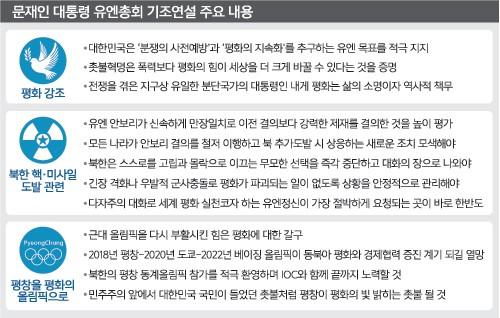 '레이건 독트린' 내세운 文… 15분간 32번이나 '평화' 강조