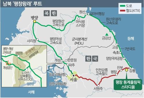 南은 금강산, 北은 경의선… 南北 '육로' 다 열린다
