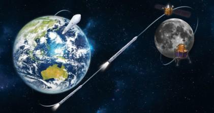 (14)달, 혹은 달 너머를 향한 심우주 기술